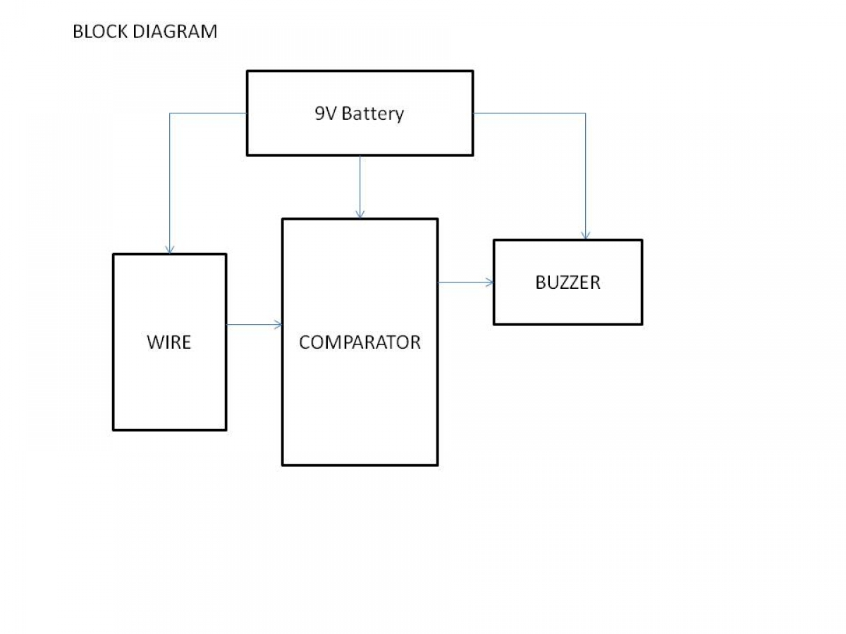 Wired Based Security System Electrosal Comparator Block Diagram Hardware Requirements