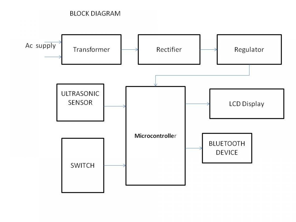 Ultrasonic Based Distance In Voice On Android Phone Electrosal Transmitter Circuit Diagram Hardware Requirements Microcontroller Bluetooth Sensor